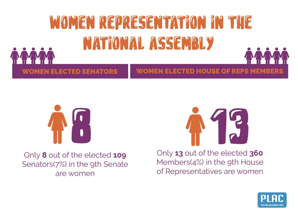 Women-representation-in-the-9th-assembly-1024x738